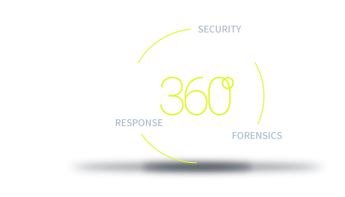Force Majeure - Cyber Services 360°