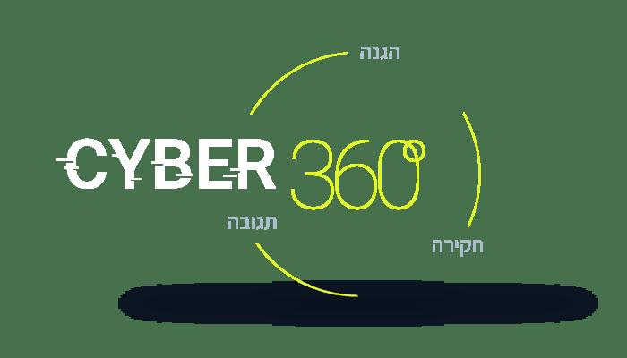 פורס מז'ור - סייבר 360°